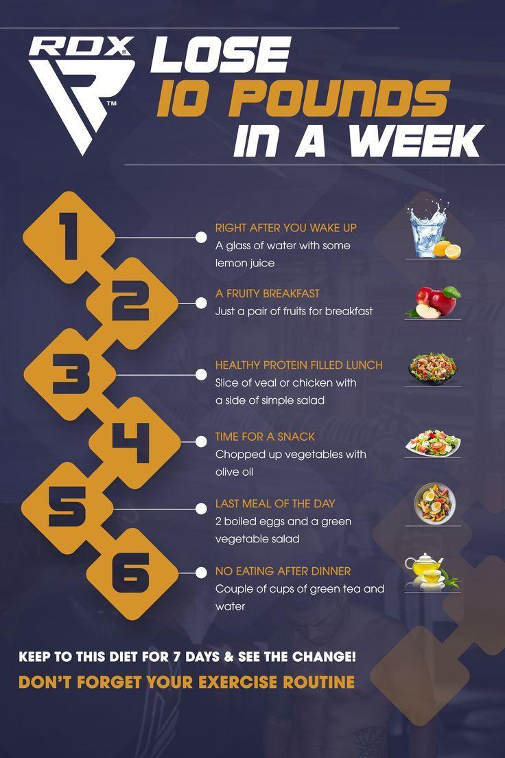 Wie man 10 Pfund in einer Woche verliert