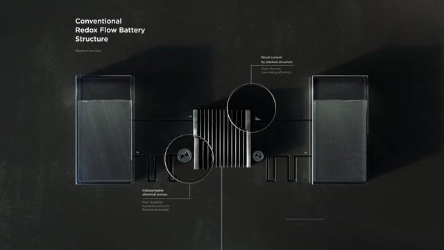 Client - Standard Energy  Director & Motion Graphic & Design - Goh seongwoo  Sound - sunwooshawn Kim    All Design & Creative by WOOT Creative.    Work process  Behance - https://www.behance.net/gallery/57239063/Standard-Energy-Promotion