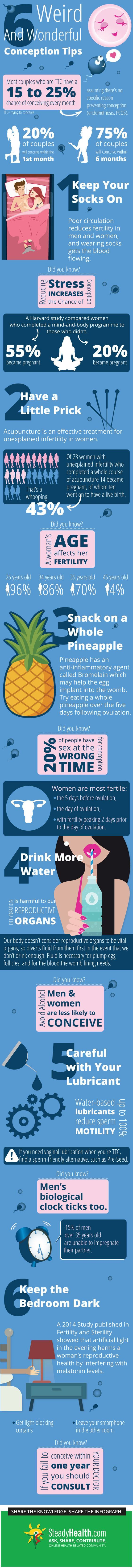 Interesting lesser-known ideas for couples trying to conceive! Have you tried any of these? #ttc