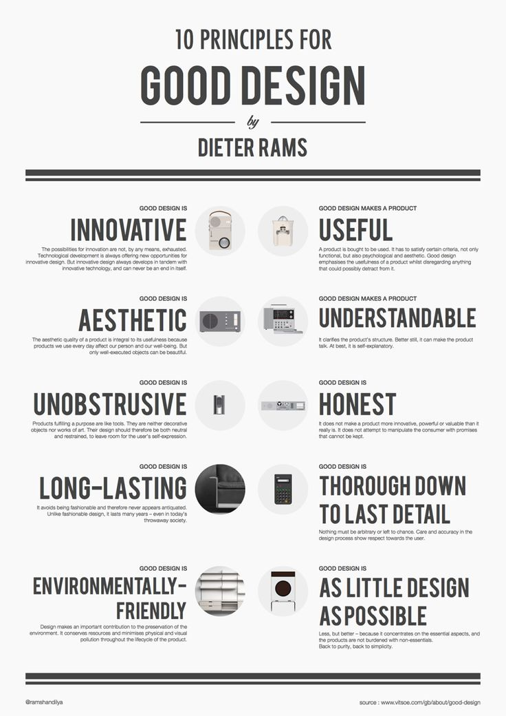 Dieter Rams' 10 Principles For Good Design (by  Ramsundar Shandilya) #wantinspired