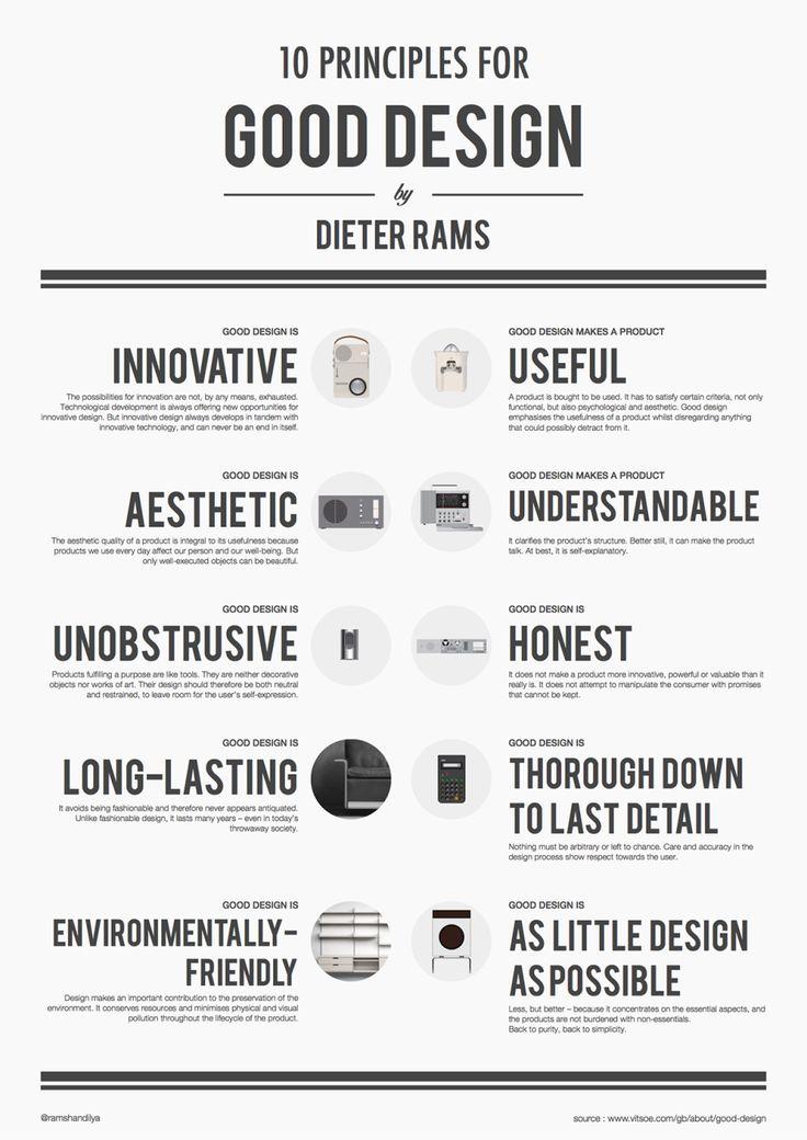 Dieter Rams' 10 Principles For Good Design (by  Ramsundar Shandilya) #wantinspired