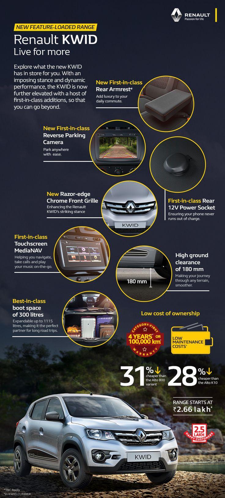 New Features in Renault KWID Autos