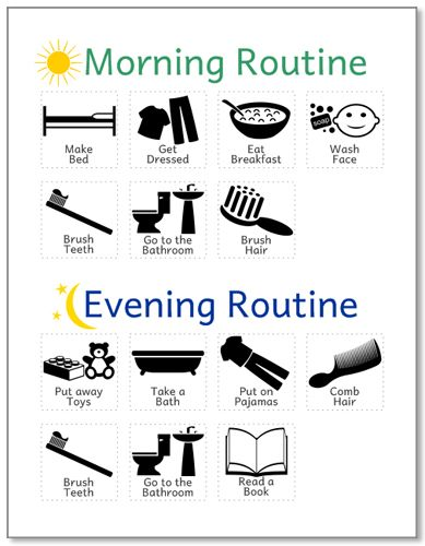 Printable Morning & Evening Routine at lifeyourway.net. *Reminder to pull out Tyler's drawings of the same thing from years ago...