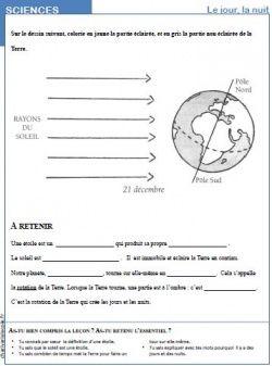 Séquence simple pour des CE2 (soleil, Terre, Lune, planètes)