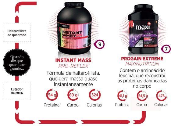 Como escolher whey protein