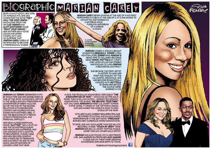 Biographic - Mariah Carey