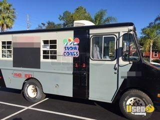 New Listing: http://www.usedvending.com/i/Used-Chevy-P20-Turnkey-Snow-Cone-Truck-in-Florida-for-Sale-/FL-T-364Q Used Chevy P20 Turnkey Snow Cone Truck in Florida for Sale!!!