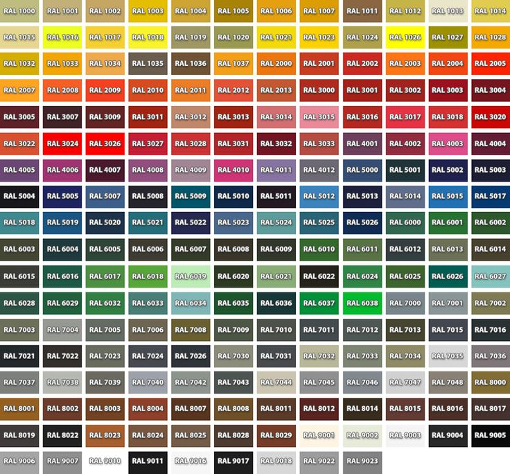 RAL Color Chart PDF