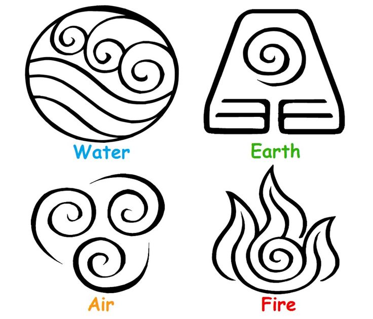 Avatar - The Last Airbender Symbols by trille130