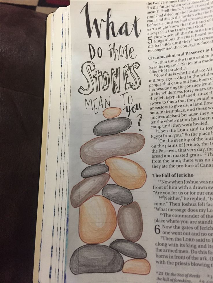 Bible journaling Joshua 4:6