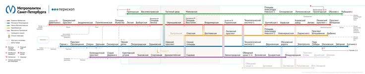 Submission – Unofficial Map: Linear Scheme of the St. Petersburg Metro by Elena Pimenova Submitted by Elena, who says: This scheme is a part of my diploma work at the Academy. I set the task to...