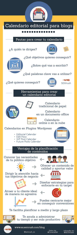 Calendario editorial para Blogs #infografia #infographic #socialmedia