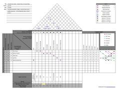 house of quality  qfd  example  the site is comprehensive