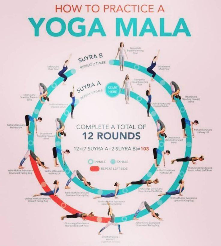 Yoga Fundamentals On Instagram A Yoga Mala Is An Ancient Yogic Tradition Of Doing 108 Sun Salutati 108 Sun Salutations Yoga Sun Salutation Easy Yoga Workouts