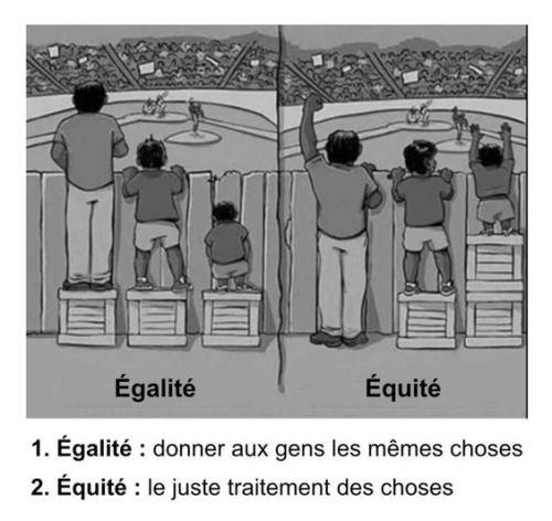 cyberlabe:La diférence entre égalité et équité. différence entre...