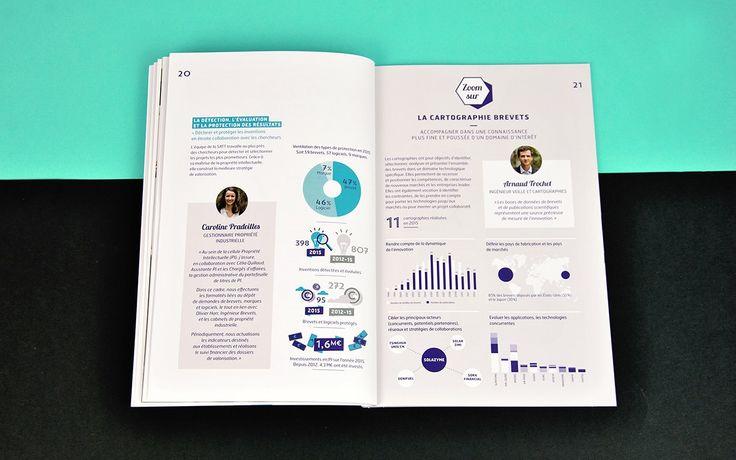 25 best graphisme images on Pinterest Editorial design, Graph - bilan energetique maison gratuit