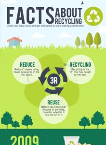 Create Easy Infographics, Reports, Presentations   Piktochart