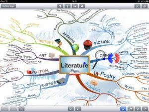 iMindMap HD: erramienta para crear esquemas y mapas mentales que permite añadir gráficos, dibujos, presentaciones, documentos… a los textos.