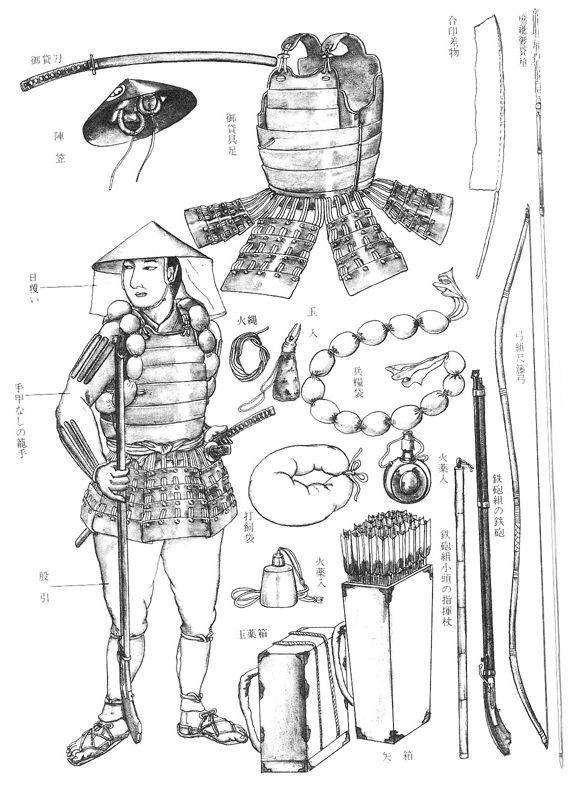 Equipment of an ashigaru (foot soldier).