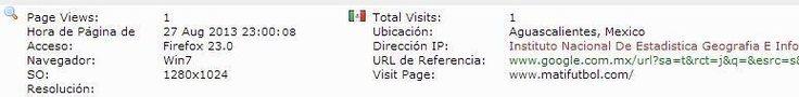 Instituto Nacional de Estadística, Geografía e Historia. Aguascalientes, Mexico. http://www.inegi.org.mx/
