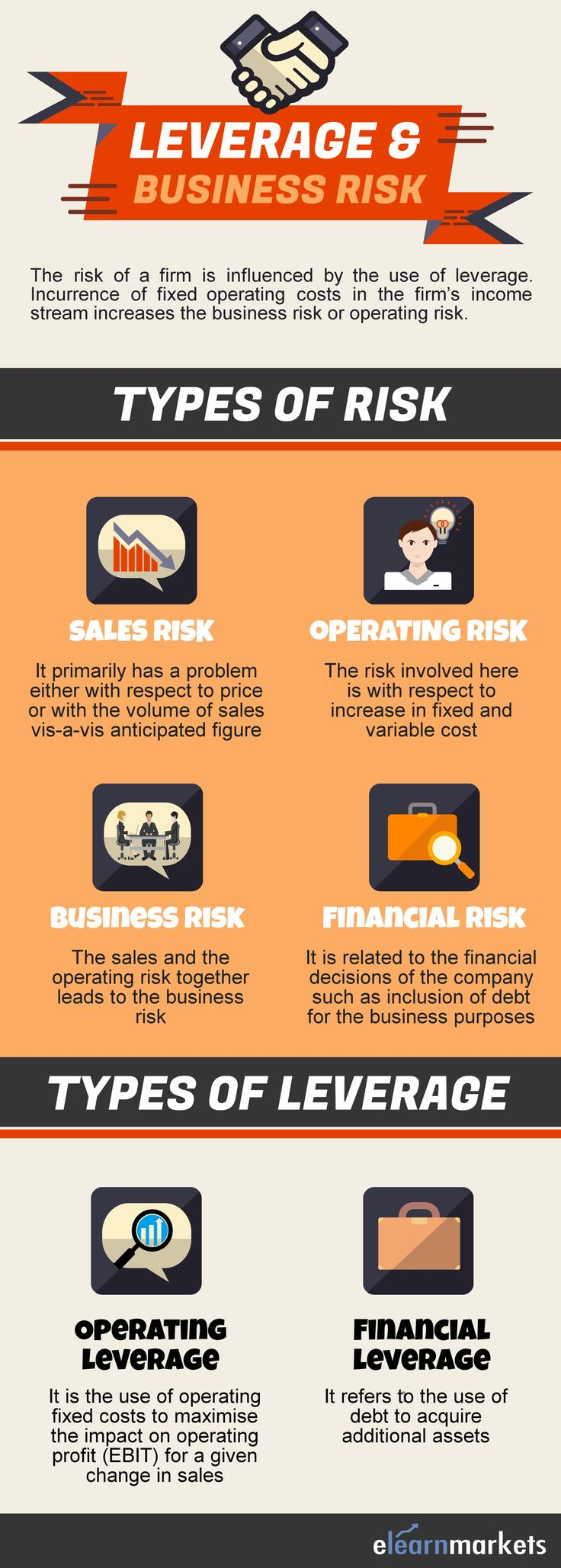 This pin talks about leverage and types of business risk. Read the full article below- http://blog.elearnmarkets.com/business-risk-analysis-and-leverage/