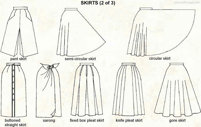 different skirt styles chart