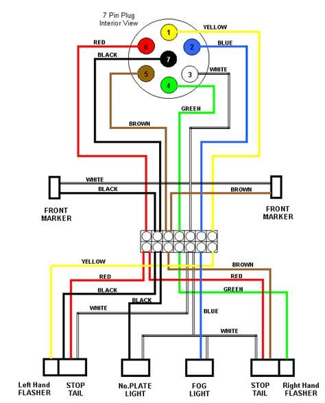 trailer wiring diagram  road lights / 12n  from western towing