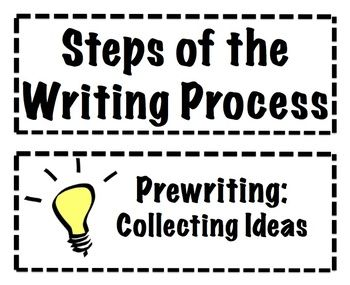 steps for writing an analysis essay