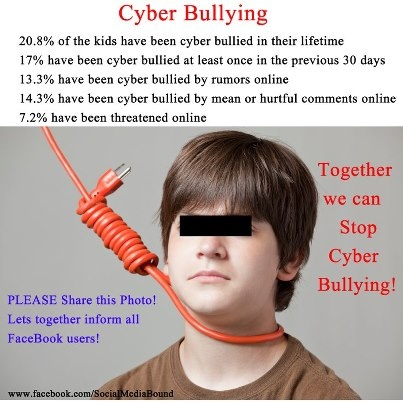The importance of prevention to stop bullying among children