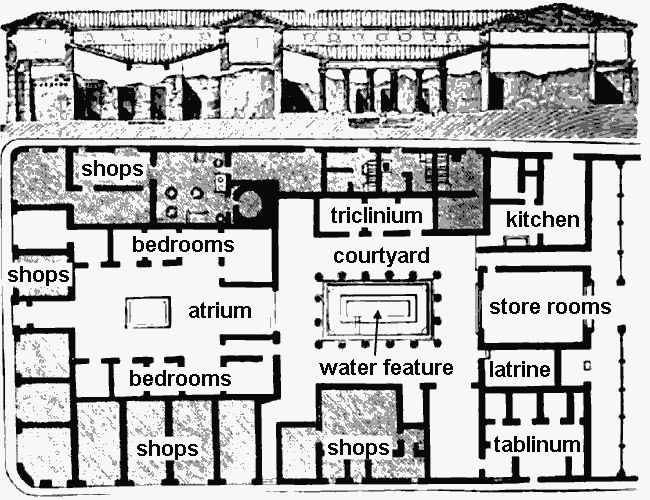 Ancient greek courtyard house plan furniture walls for Greek house plans