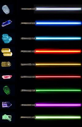 All of the awesome Lightsabers and the crystals.