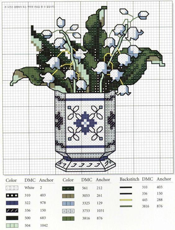 bluebells in vase cross stitch