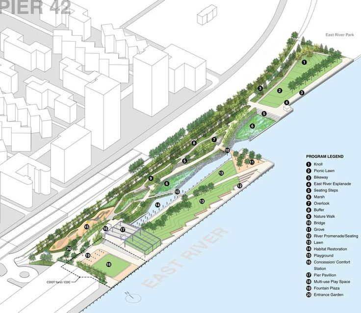 Building a Temporary Park on the Lower East Side Waterfront | People Make Parks