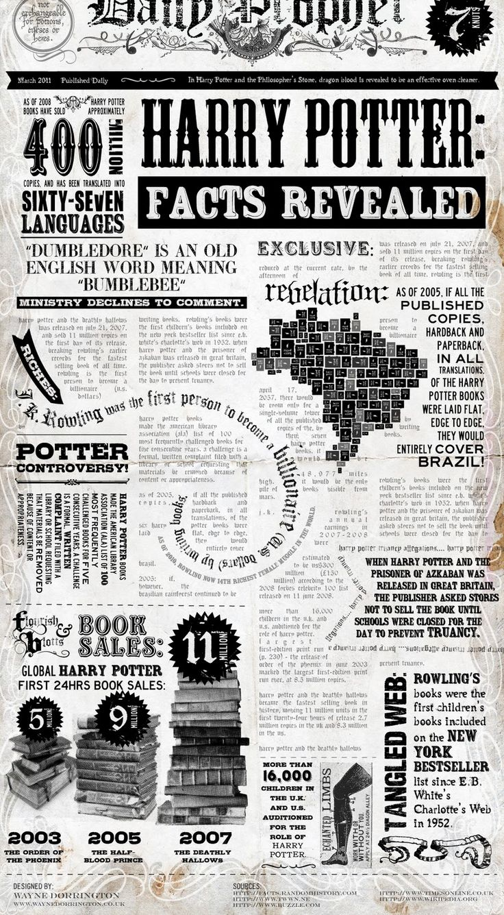This wonderful infographic, designed byWayne Dorrington,provides some interesting data on the popularity of Harry Potter books, based on worldwide sales and translations. Just a snippet: As of 2008 Harry Potter books have sold approximately 400 million copies, and have been translated into 67 languages. Big question: how good ebook sales …