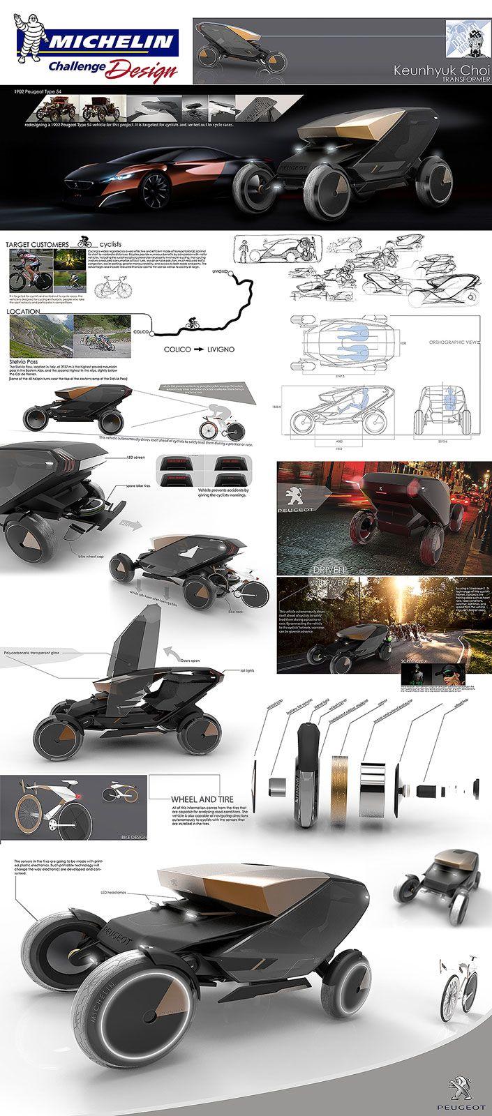 Transformer Concept by Keunhyuk Choi - Design Panel