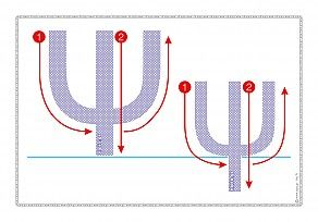 """Εκτύπωση φύλλου δραστηριότηρας με θέμα """"Πώς γράφεται το γράμμα Ψ,ψ""""."""