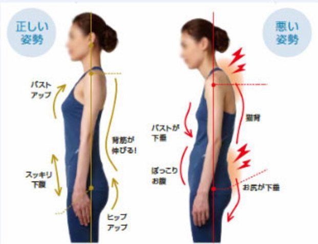 """現代女性はPCやスマホを頻繁に見ていることで""""巻き肩""""になっていることがほとんどです!そのせいで、下向きで小さなおっぱいになっていることも。肩こりや慢性的な疲れの原因にもなってしまう""""巻き肩""""はストレッチで解消しましょう!"""