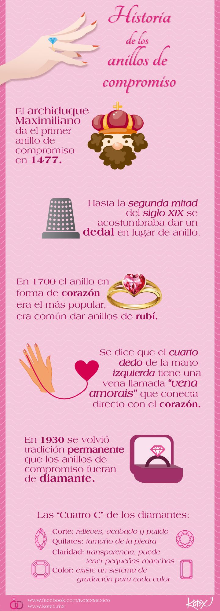 La historia de los anillos de compromiso. #AnillosDeCompromiso