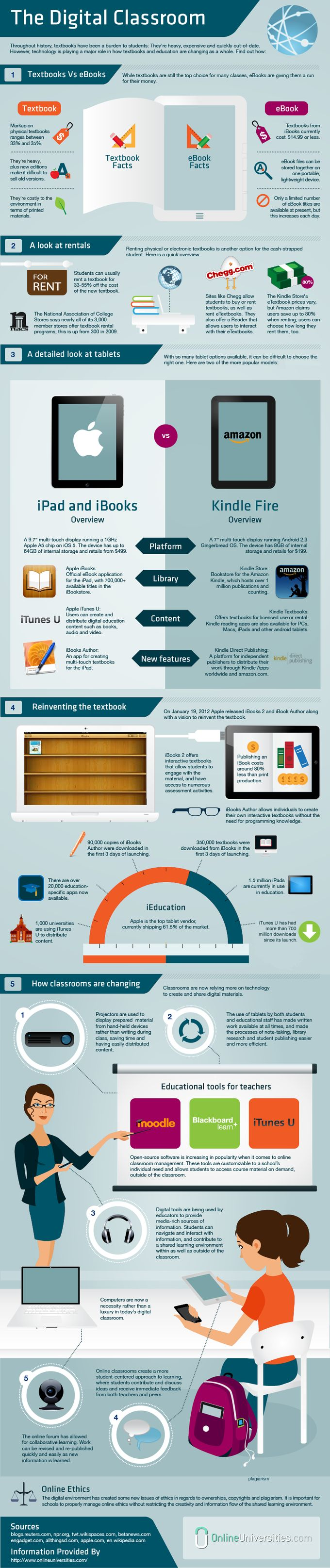 The 5 Important Elements of The 21st Century Classroom ~ Educational Technology and Mobile Learning