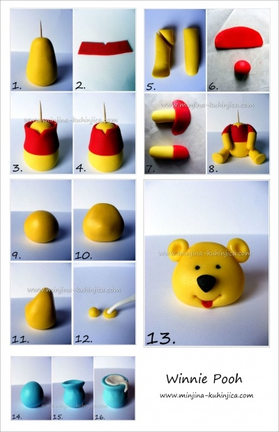 Winnie Pooh tutorial By MinjaB on CakeCentral.com