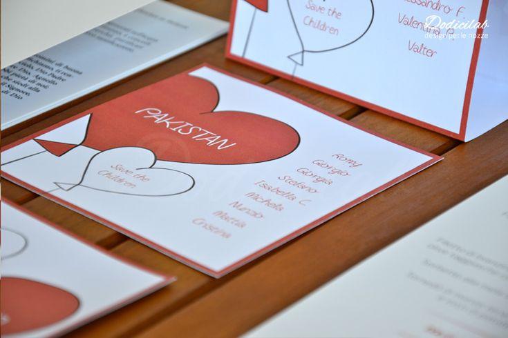 Dettaglio wedding stationery personalizzata colore rosso