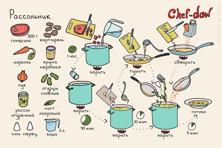 chef_daw_rassolnik
