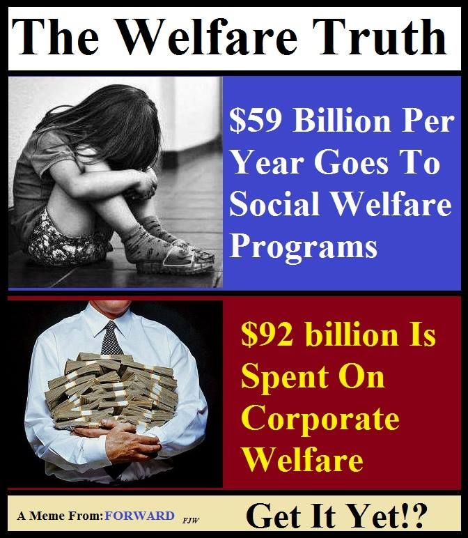 political views on welfare If you want to understand and appreciate the life and labor of william wilberforce, one of the wisest things you can do is to read his own book, a practical view of.