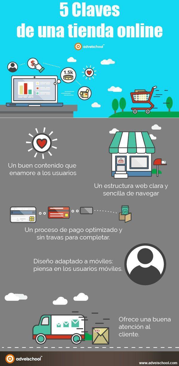 5 claves de una Tienda Online #infografia #infographic #ecommerce   TICs y Formación