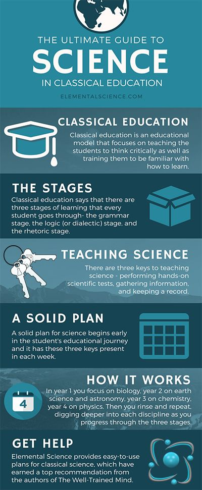 25  best classical education ideas on pinterest