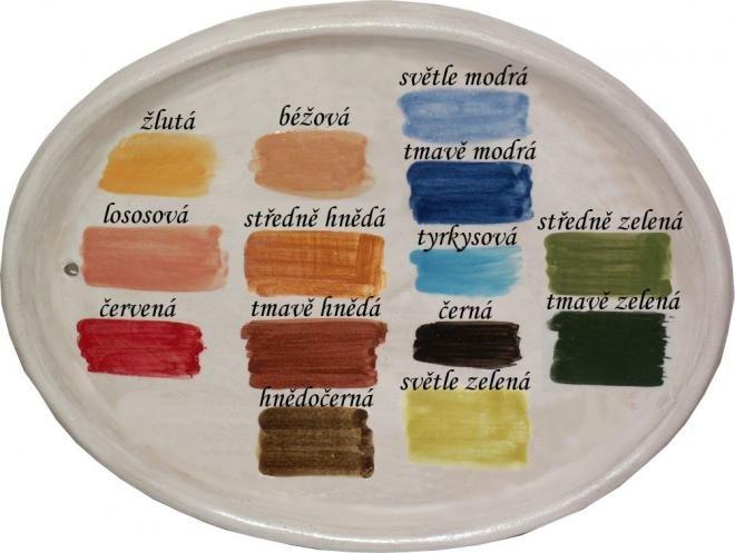 Simira - Profil prodejce - db keramika