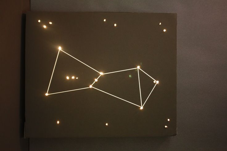 Teen Craft: Constellation Wandkunst Handwerk | Mental Debris Books (Idee verwenden, malen …   – Decor Inspiration