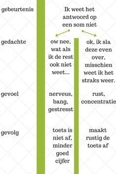 Faalangst-stress krijg je niet van een toets | Momentvoorkinderen.nl