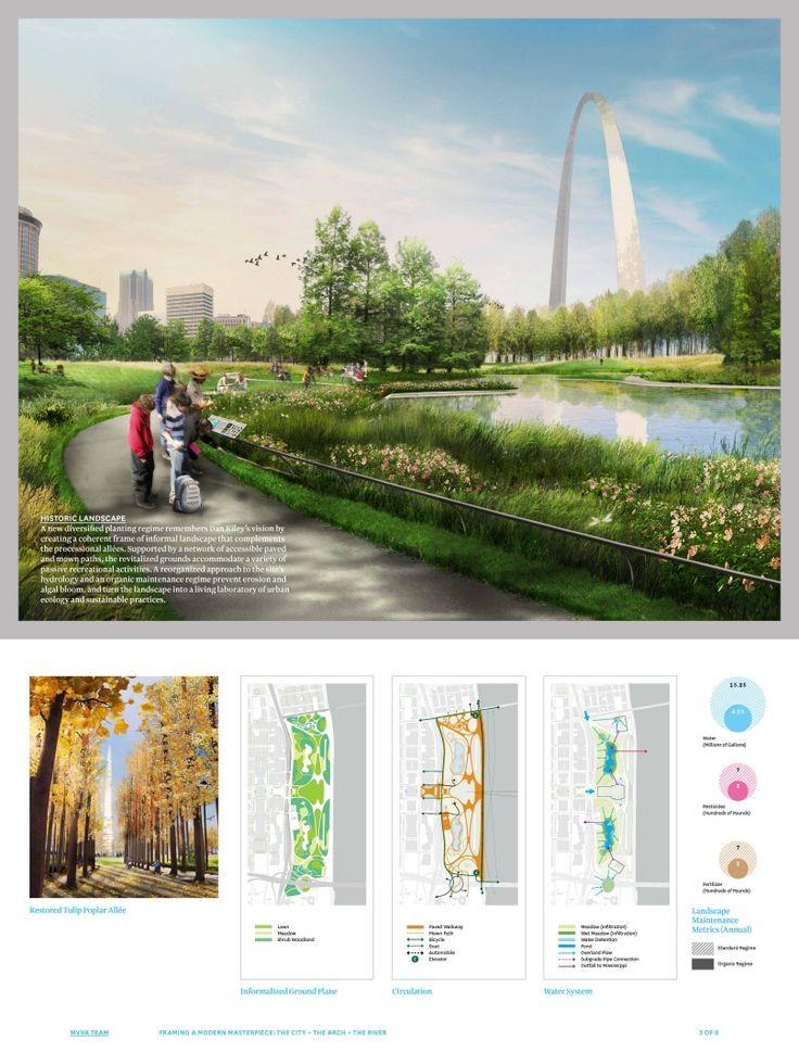 Landscape Architecture Design Competitions: 59 Best Landscape Architecture : Competition Images On