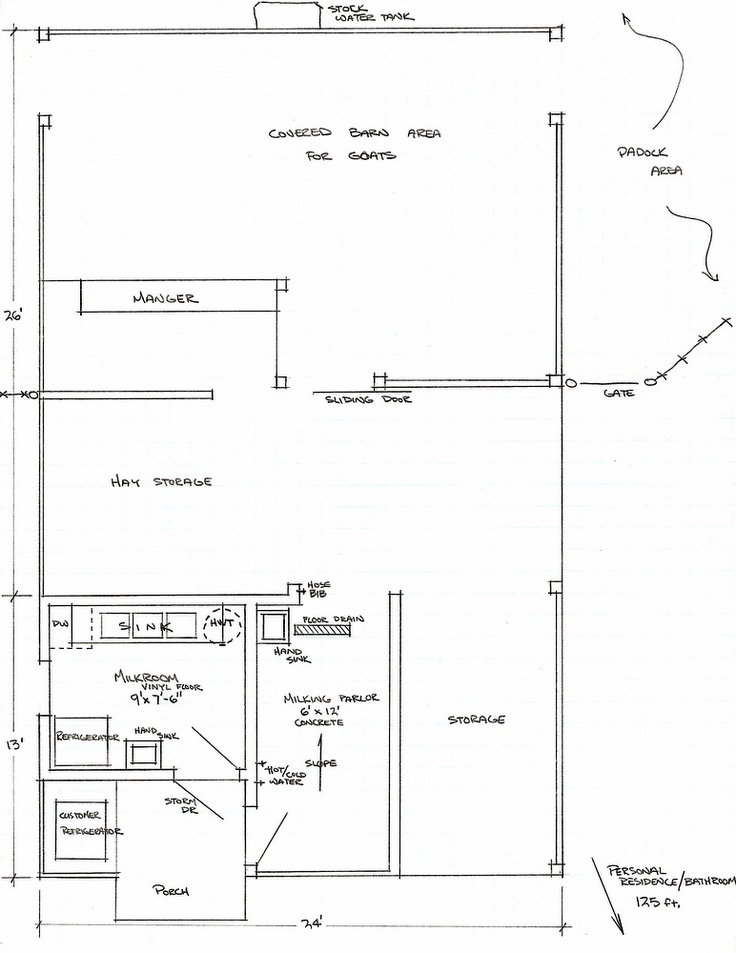 Blueprint for a goat milking facility homestead for Dairy barn plans
